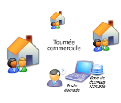 gestion menuiserie.png
